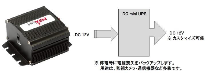 DC mini UPS の紹介